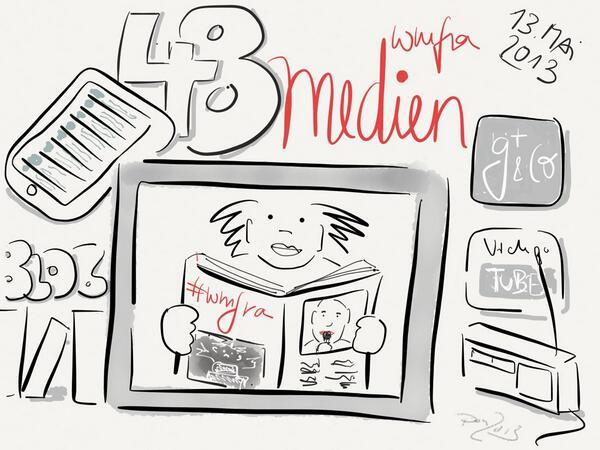 Handgezeichnetes Titelbild (Quelle: http://storify.com/photostroller/48-webmontag )
